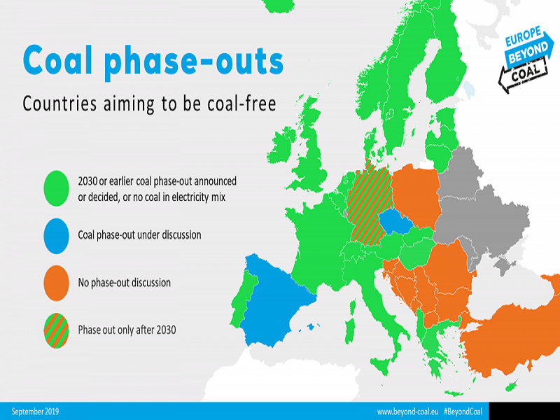 Coal phase-out